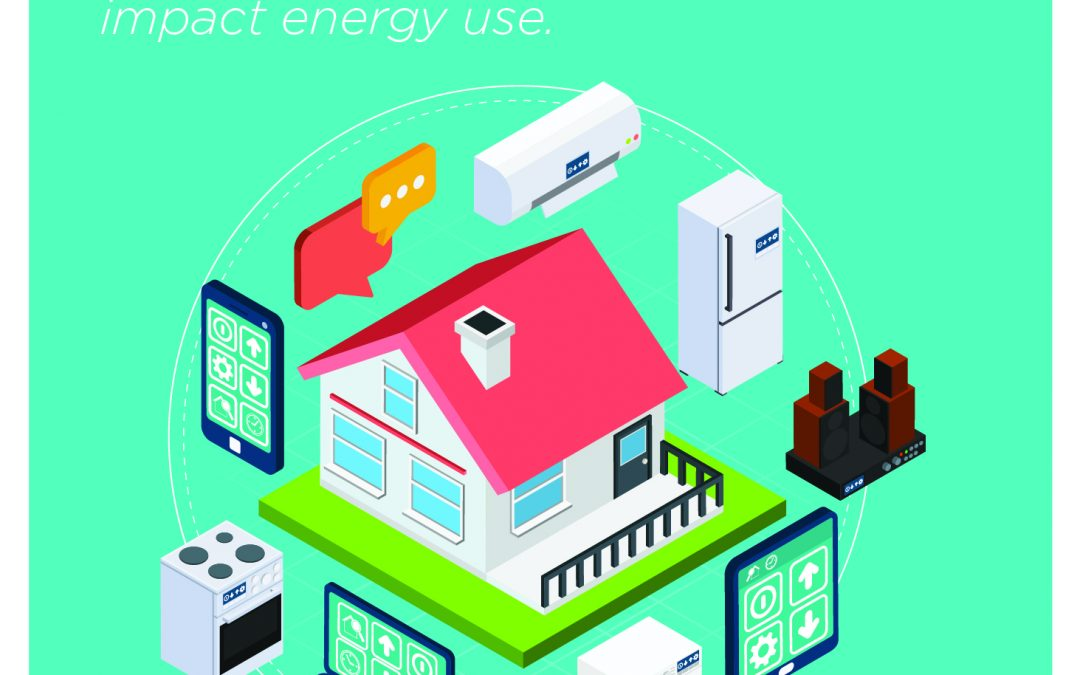 Digital Devices Impact Energy Use