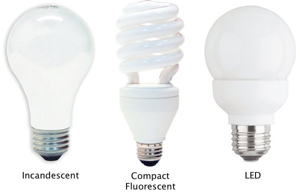 What's the Difference Between LEDs and CFLs?